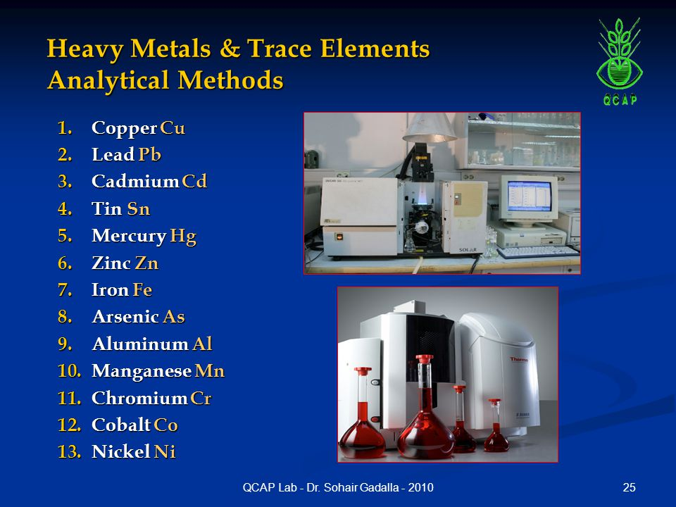 Heavy Metals & Trace Elements Analytical Methods