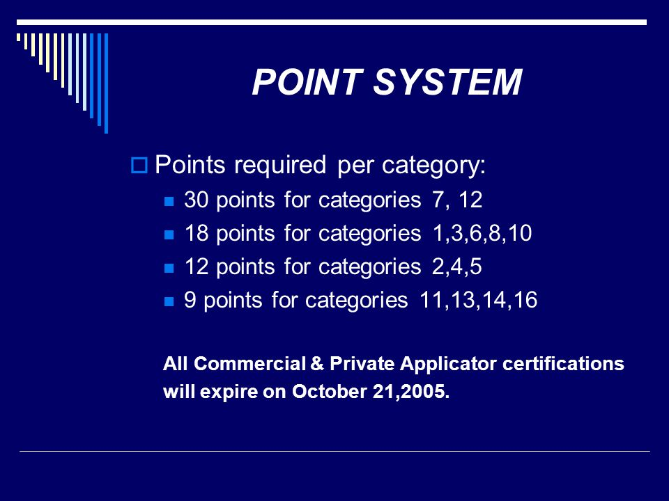 POINT SYSTEM Points required per category: