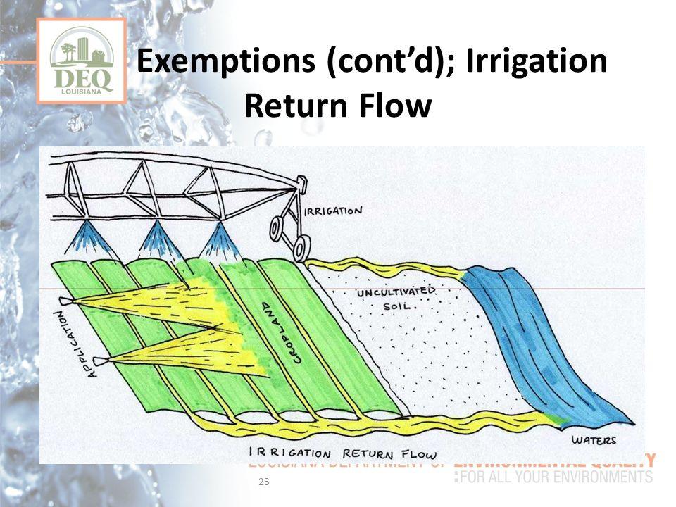 Exemptions (cont'd); Irrigation Return Flow
