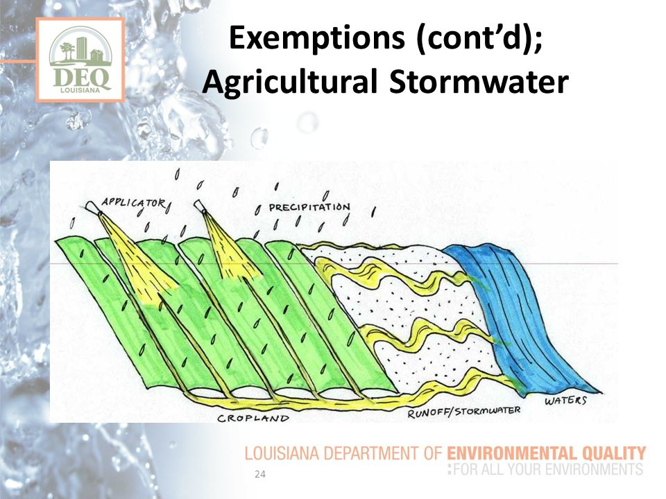Exemptions (cont'd); Agricultural Stormwater