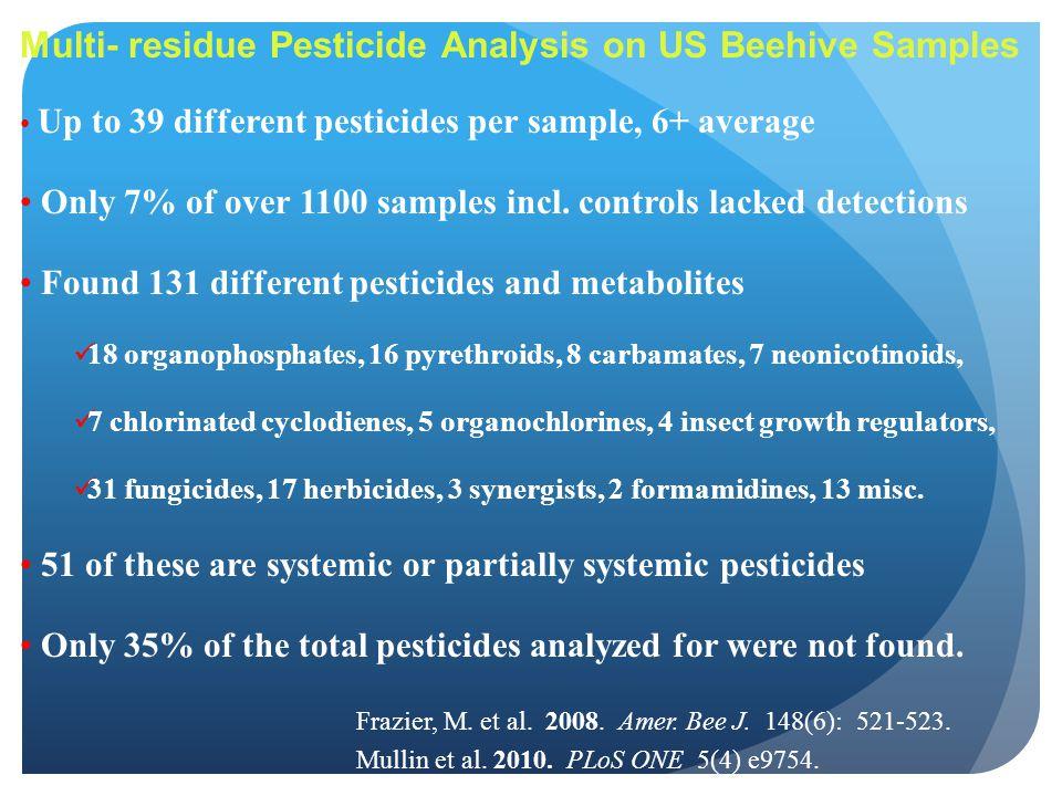 Multi- residue Pesticide Analysis on US Beehive Samples
