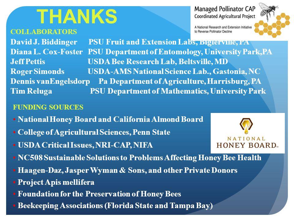 THANKS COLLABORATORS. David J. Biddinger PSU Fruit and Extension Labs, Biglerville, PA.