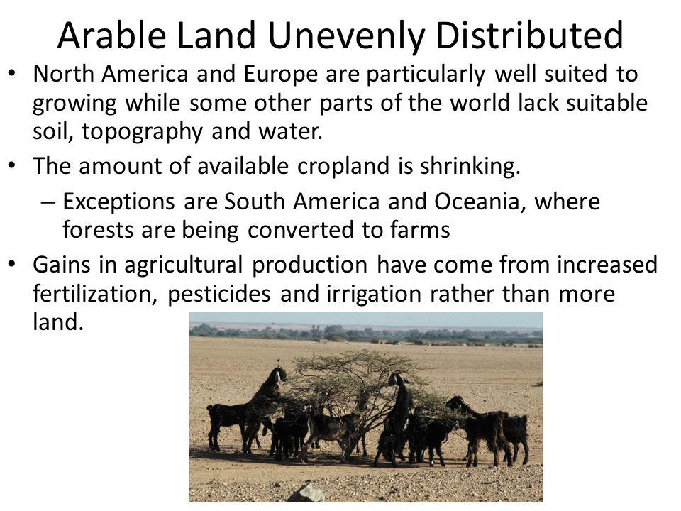Arable Land Unevenly Distributed