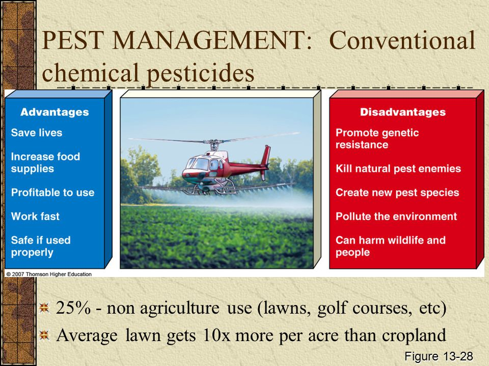 PEST MANAGEMENT: Conventional chemical pesticides