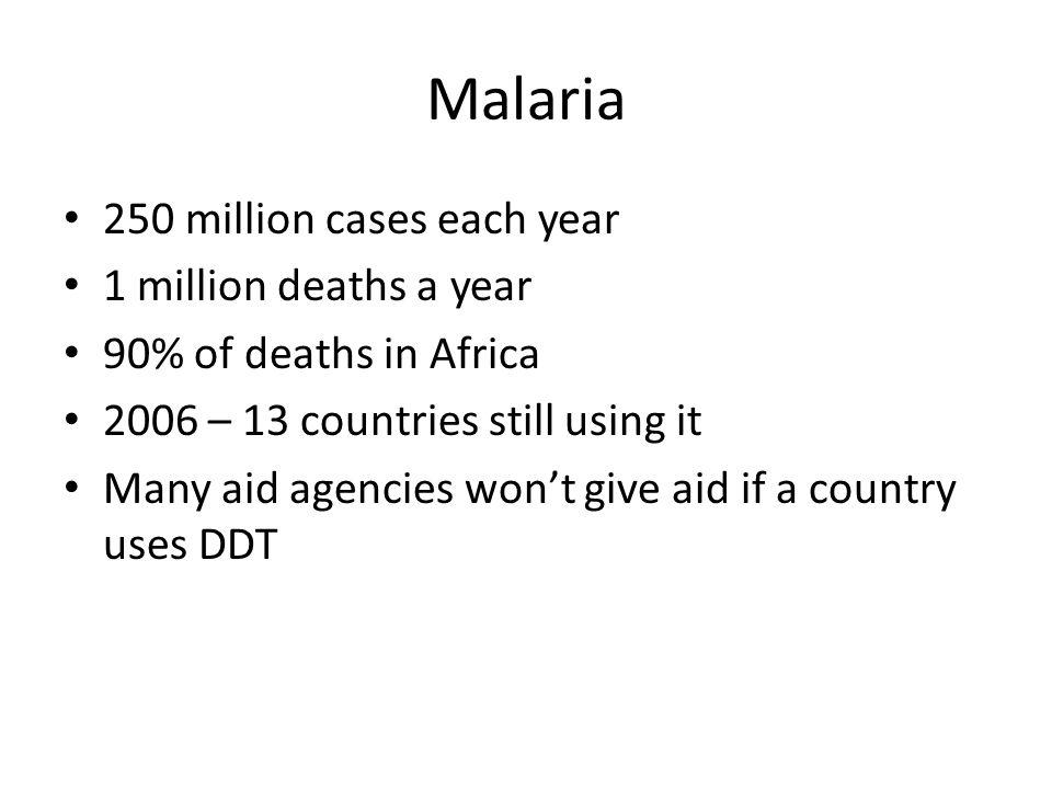 Malaria 250 million cases each year 1 million deaths a year