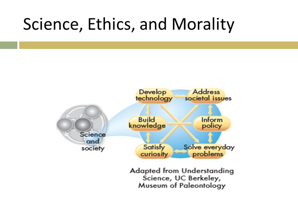 Science, Ethics, and Morality