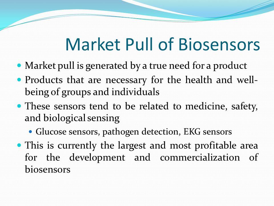 Market Pull of Biosensors