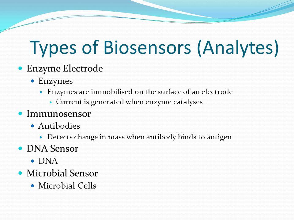 Types of Biosensors (Analytes)