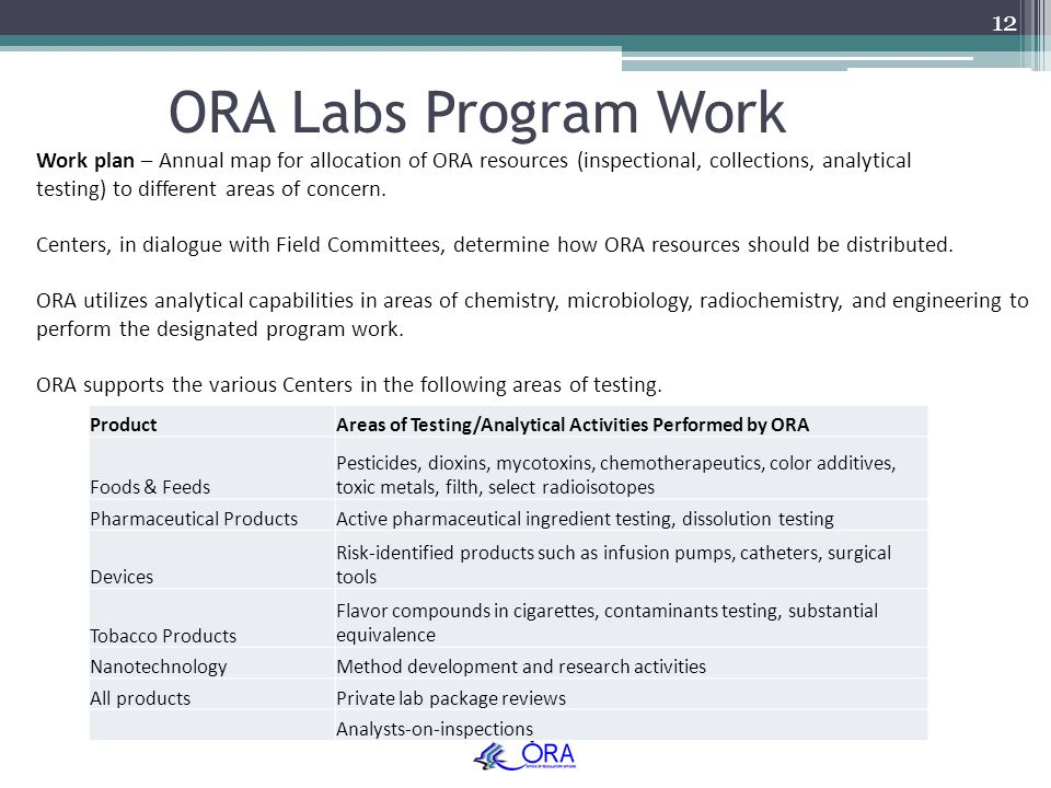 ORA Labs Program Work Work plan – Annual map for allocation of ORA resources (inspectional, collections, analytical.