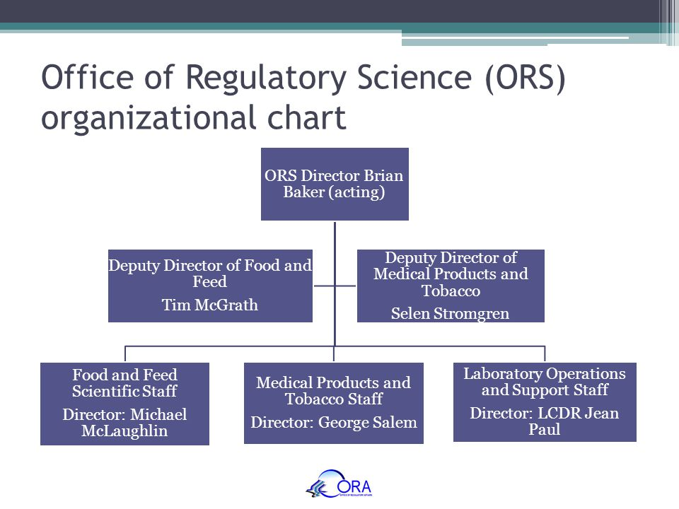 Office of Regulatory Science (ORS) organizational chart