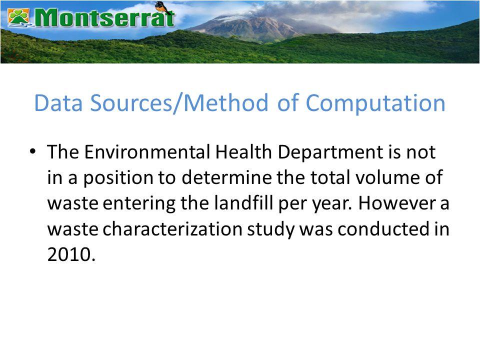 Data Sources/Method of Computation