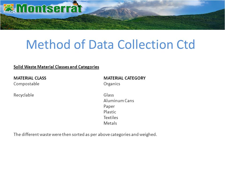Method of Data Collection Ctd
