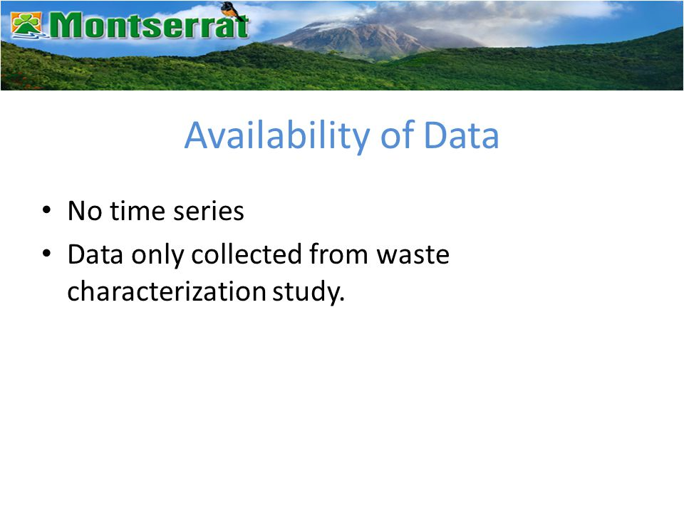 Availability of Data No time series