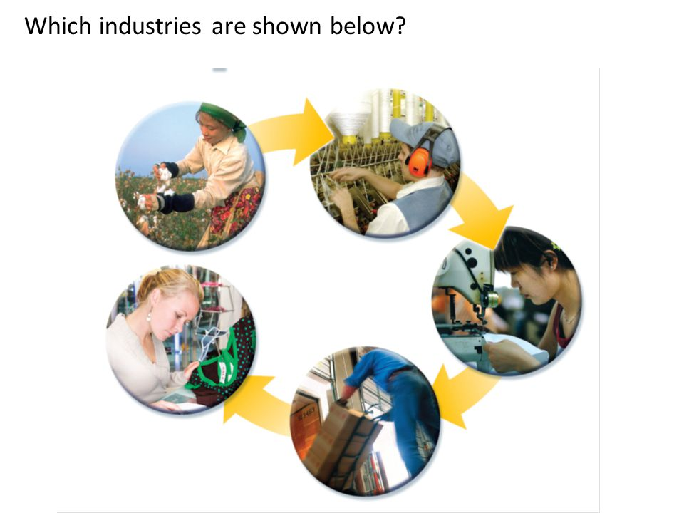 Which industries are shown below