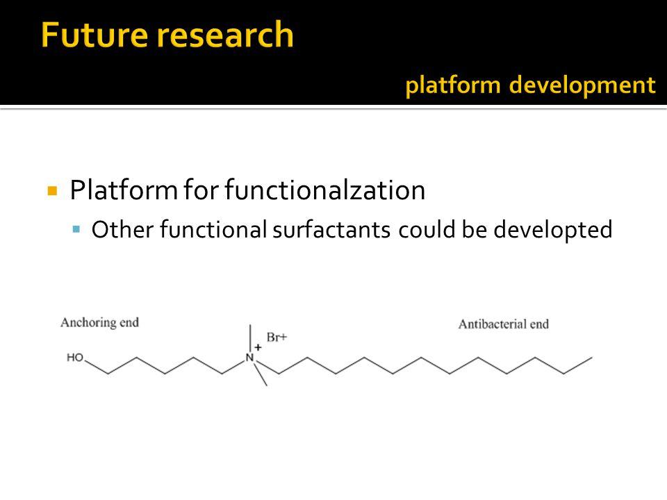 Future research platform development