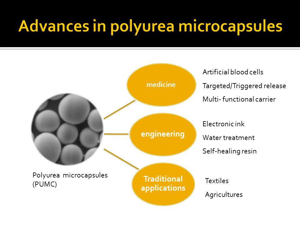 Advances in polyurea microcapsules
