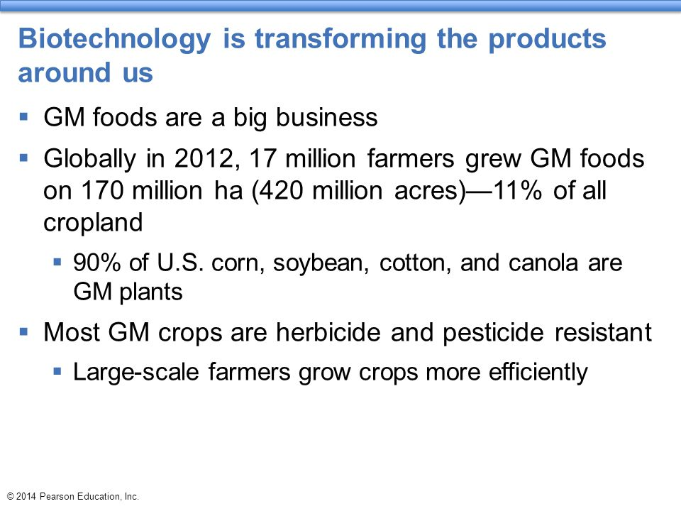 Biotechnology is transforming the products around us