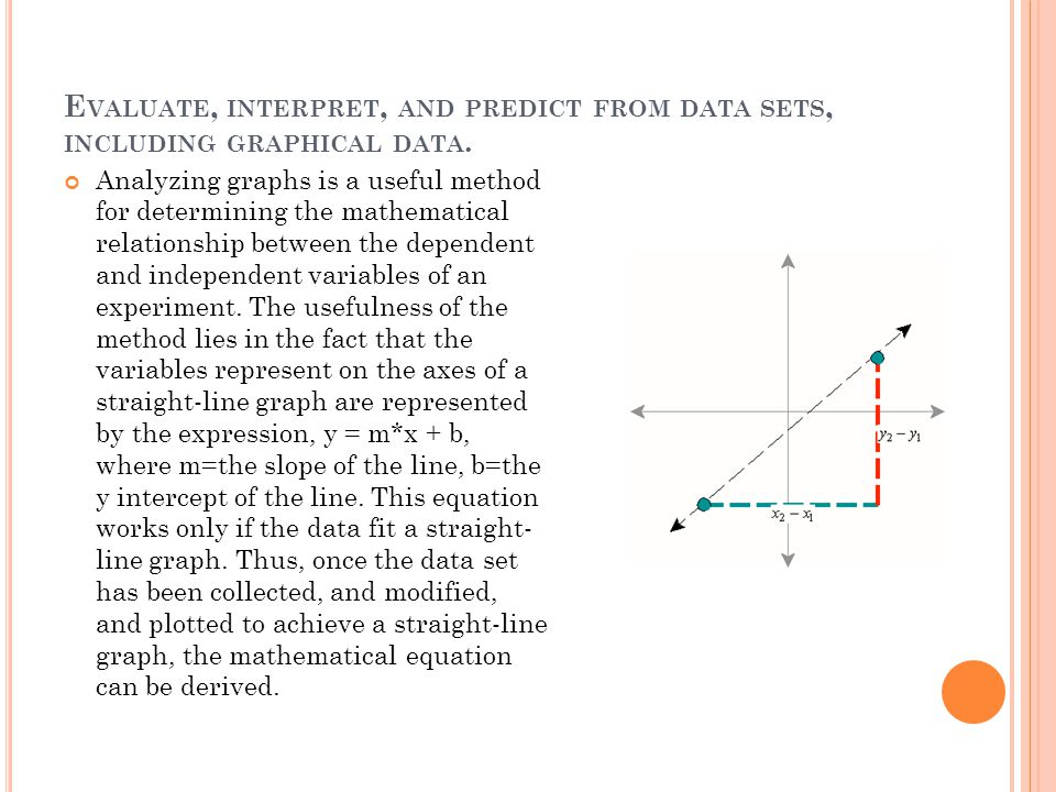 Evaluate, interpret, and predict from data sets, including graphical data.