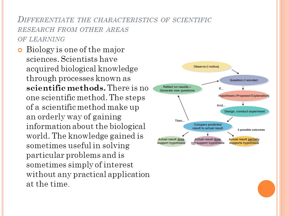 Differentiate the characteristics of scientific research from other areas of learning
