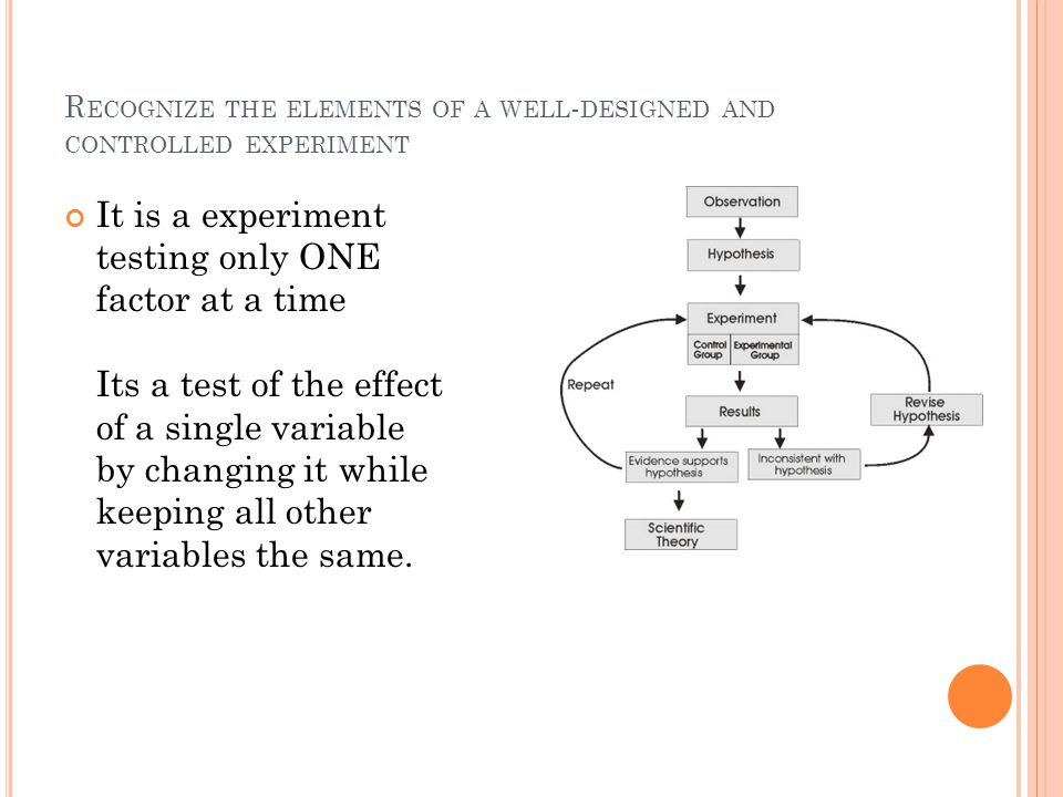 Recognize the elements of a well-designed and controlled experiment