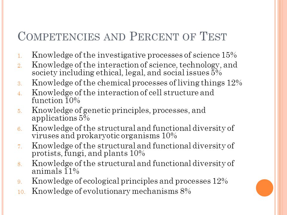 Competencies and Percent of Test