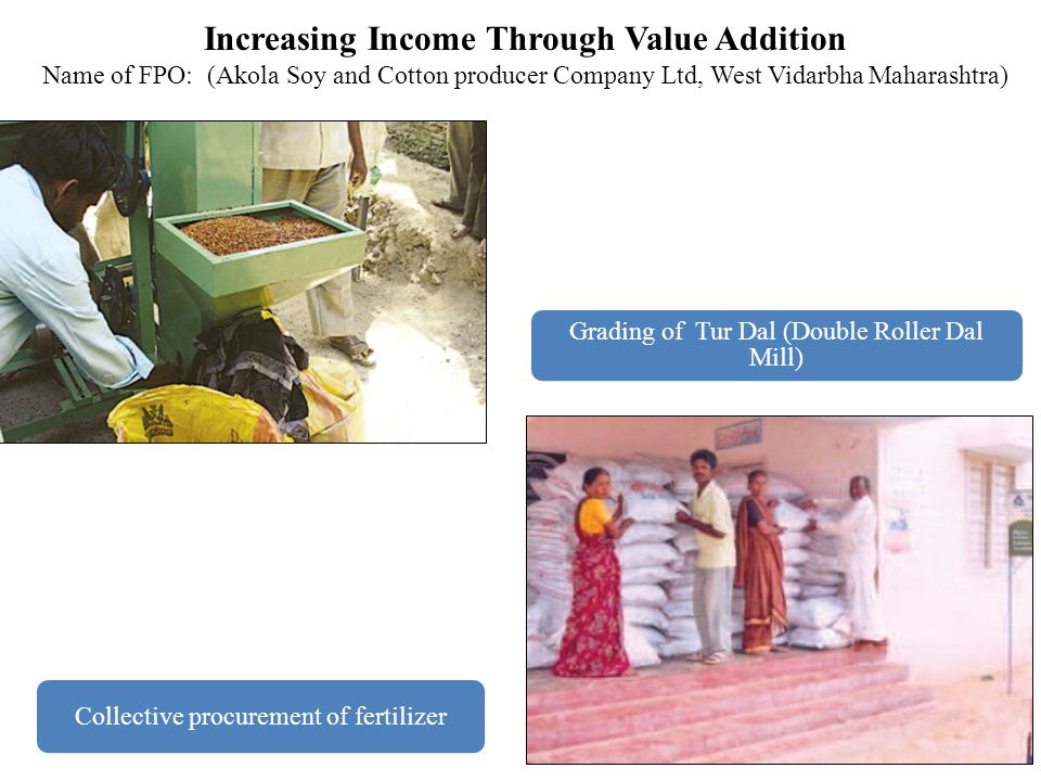 Increasing Income Through Value Addition Name of FPO: (Akola Soy and Cotton producer Company Ltd, West Vidarbha Maharashtra)
