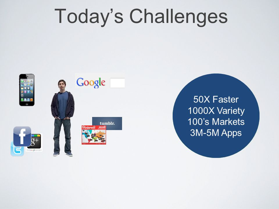 Today's Challenges 50B 50X Faster 1000X Variety 100's Markets