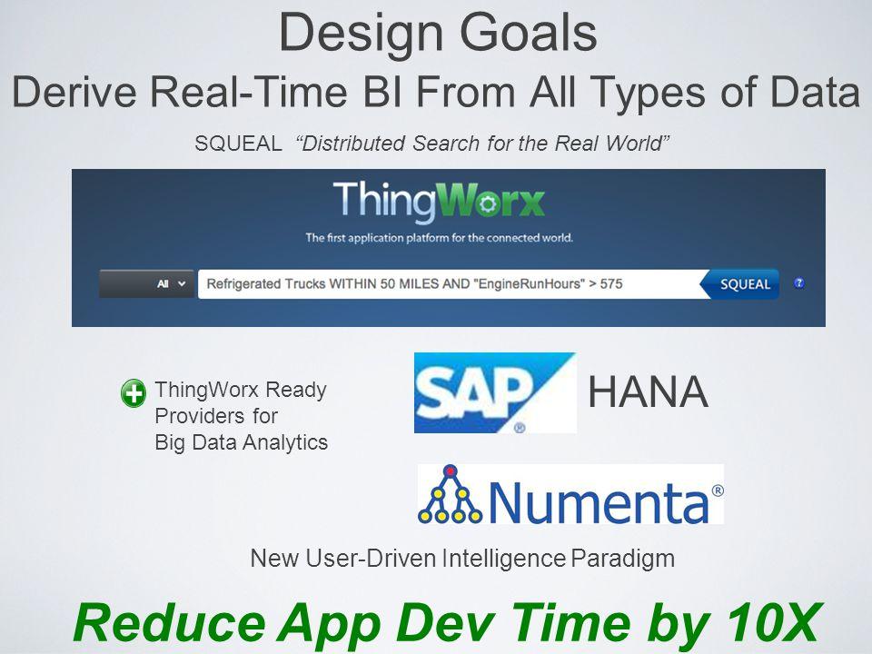 Design Goals Reduce App Dev Time by 10X