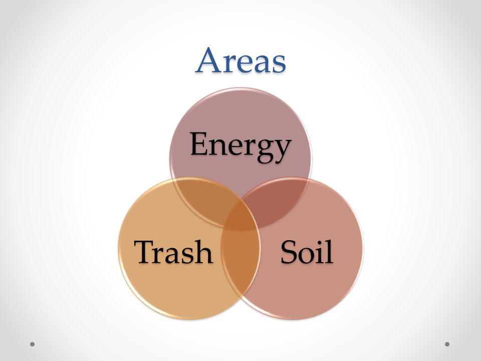 Areas Energy Soil Trash
