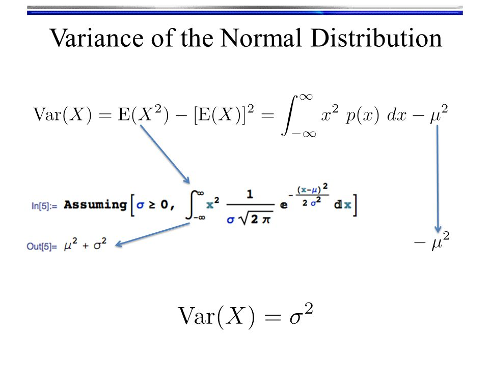 Variance of the Normal Distribution