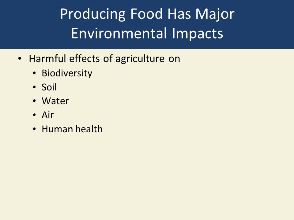 Producing Food Has Major Environmental Impacts