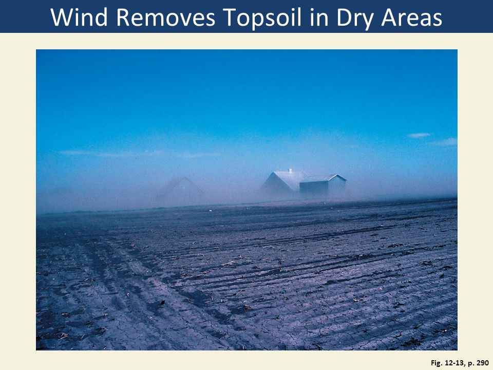 Wind Removes Topsoil in Dry Areas