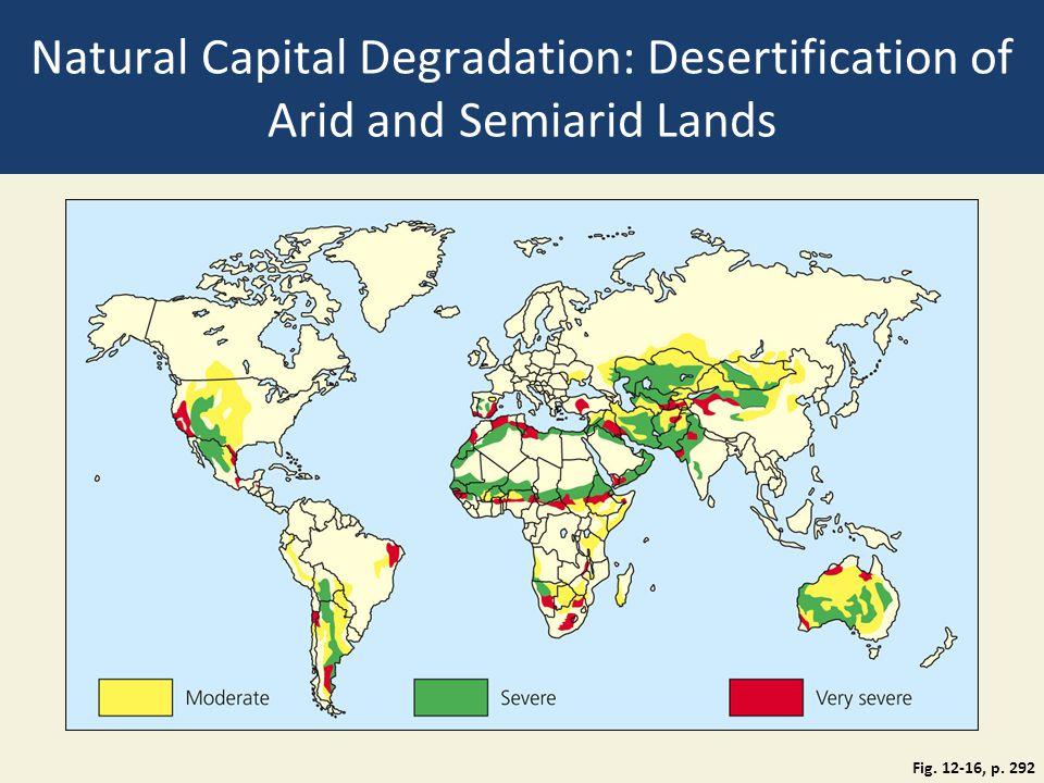 Natural Capital Degradation: Desertification of Arid and Semiarid Lands