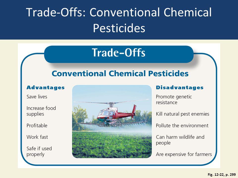 Trade-Offs: Conventional Chemical Pesticides