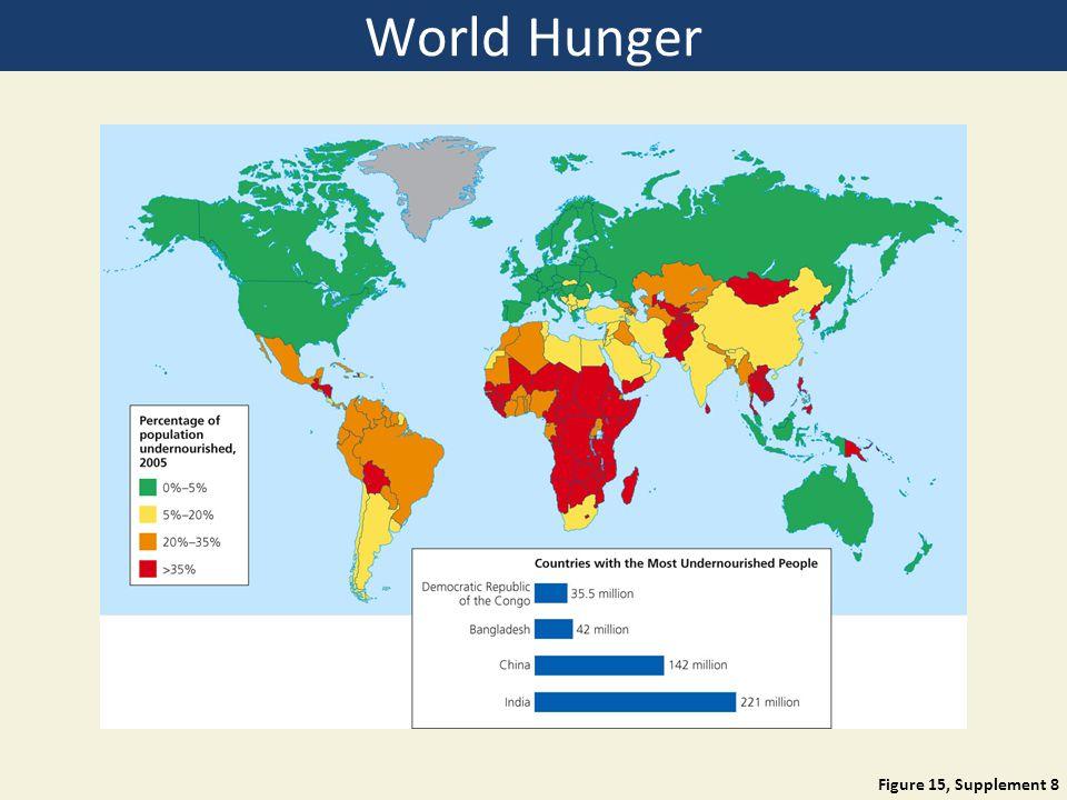World Hunger Figure 15, Supplement 8