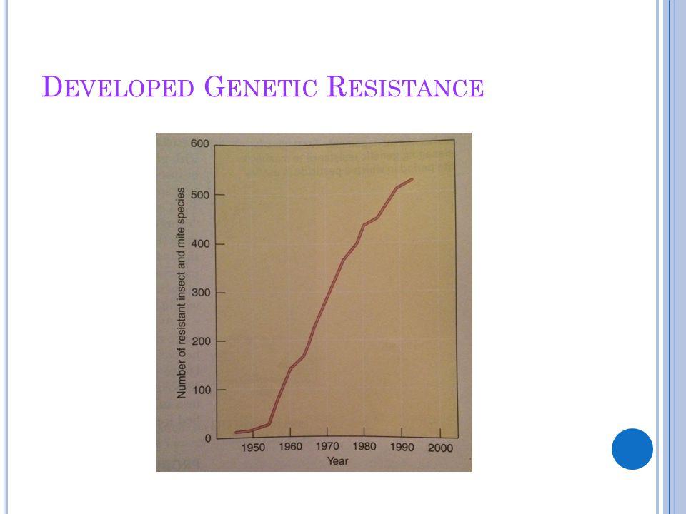 Developed Genetic Resistance
