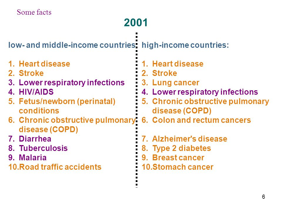 2001 Some facts low- and middle-income countries: Heart disease Stroke