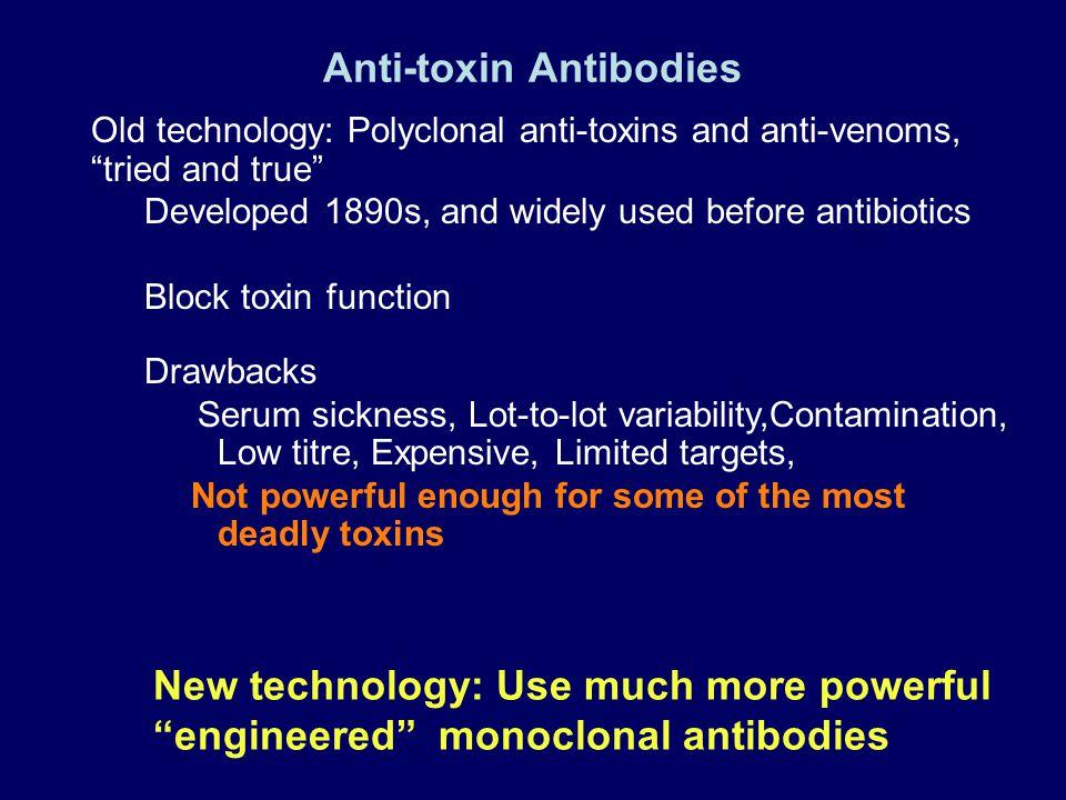 Anti-toxin Antibodies