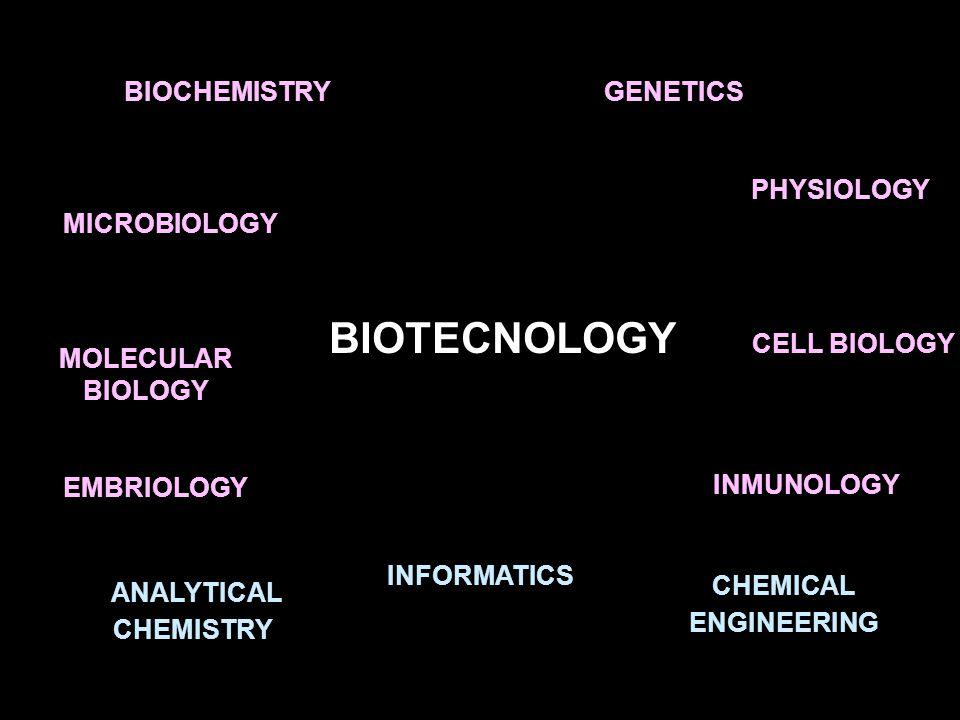 BIOTECNOLOGY BIOCHEMISTRY GENETICS PHYSIOLOGY MICROBIOLOGY