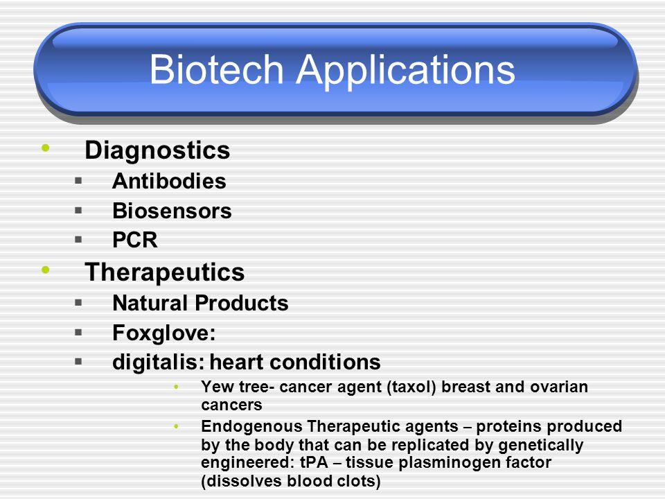 Biotech Applications Diagnostics Therapeutics Antibodies Biosensors