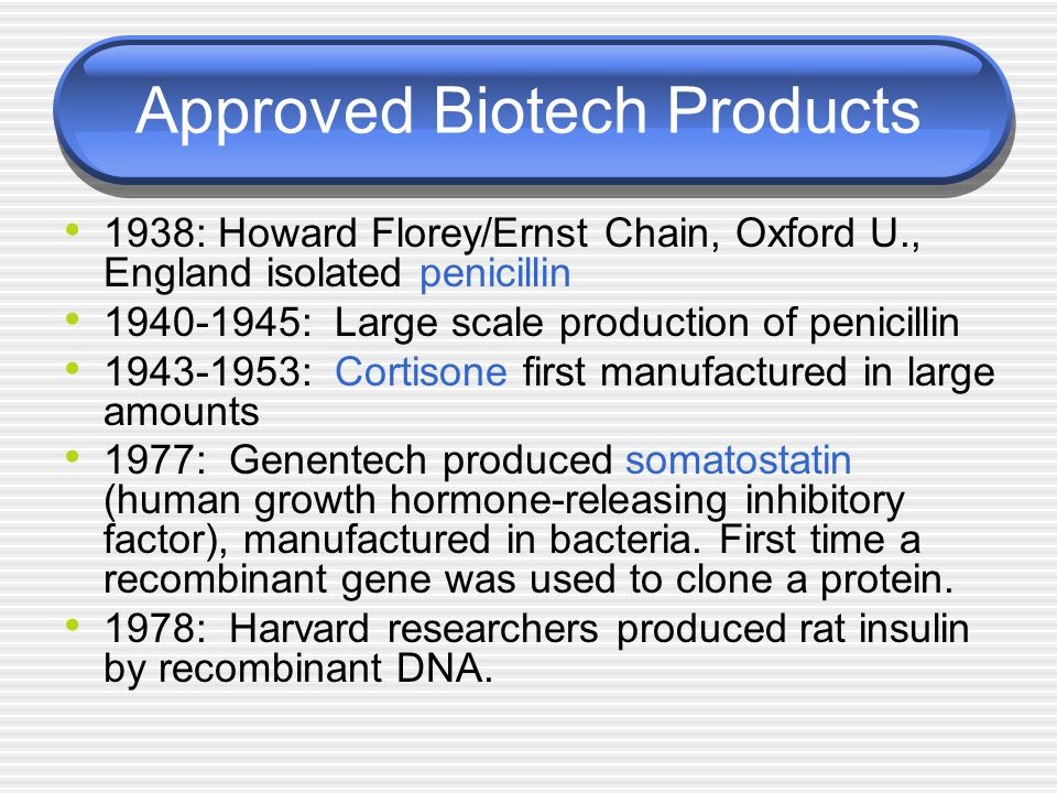 Approved Biotech Products