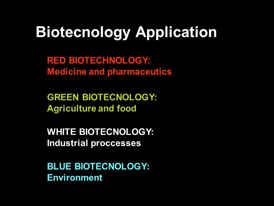 Biotecnology Application