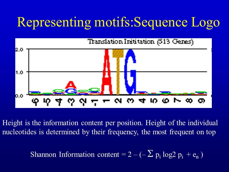 Representing motifs:Sequence Logo