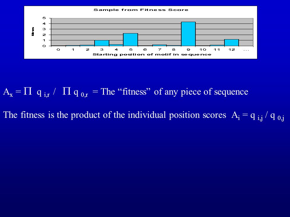 Ax = P q i,r / P q 0,r = The fitness of any piece of sequence