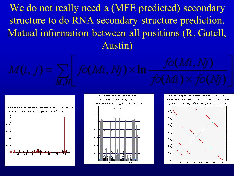 We do not really need a (MFE predicted) secondary structure to do RNA secondary structure prediction.