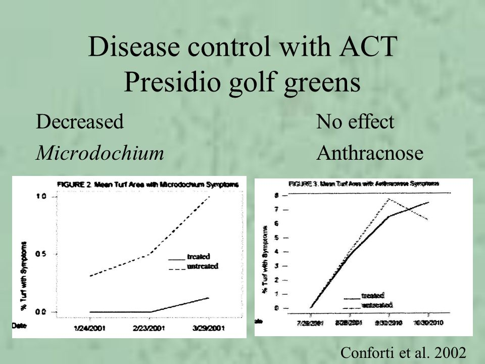 Disease control with ACT Presidio golf greens