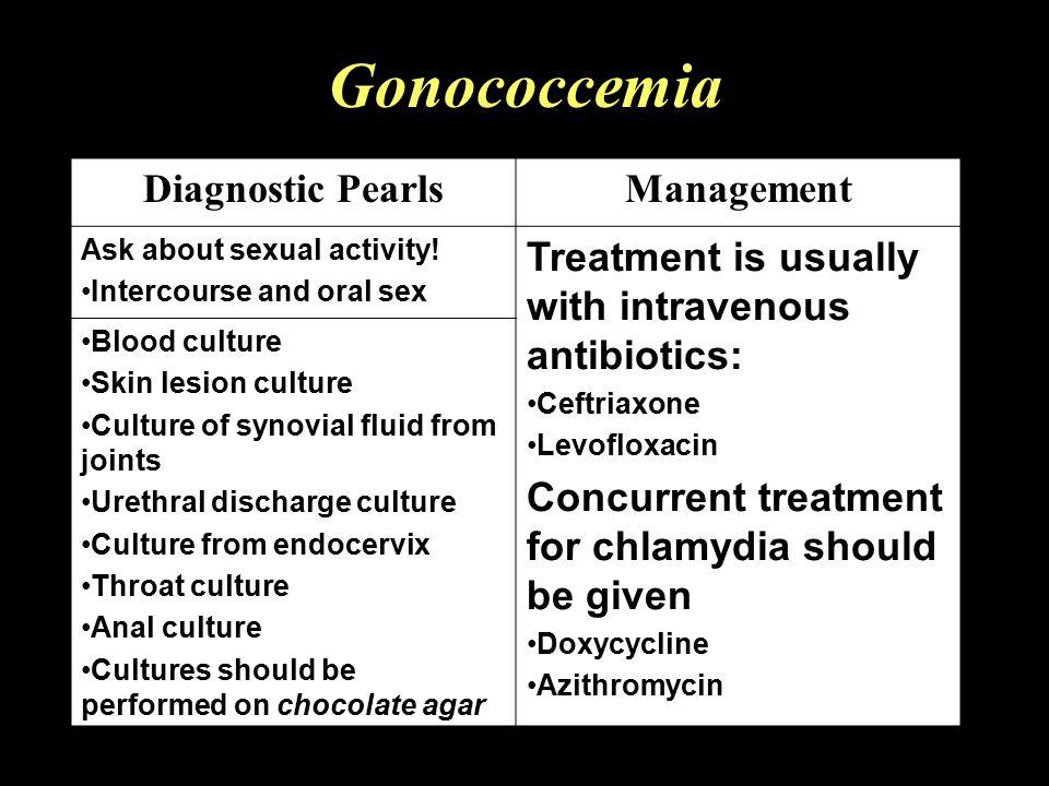 Gonococcemia Diagnostic Pearls Management