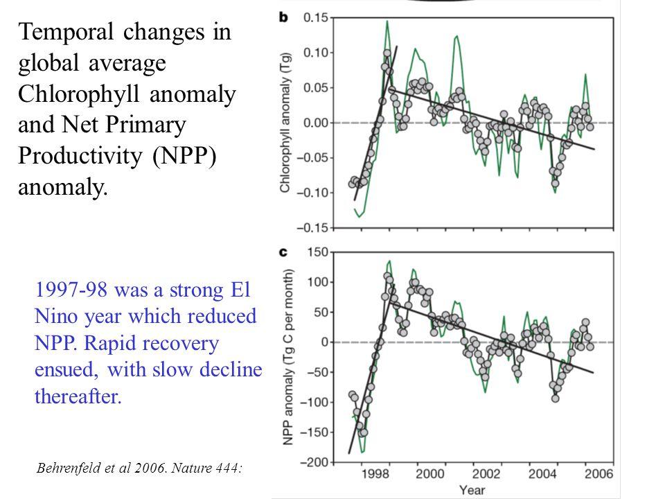 Behrenfeld et al 2006. Nature 444: