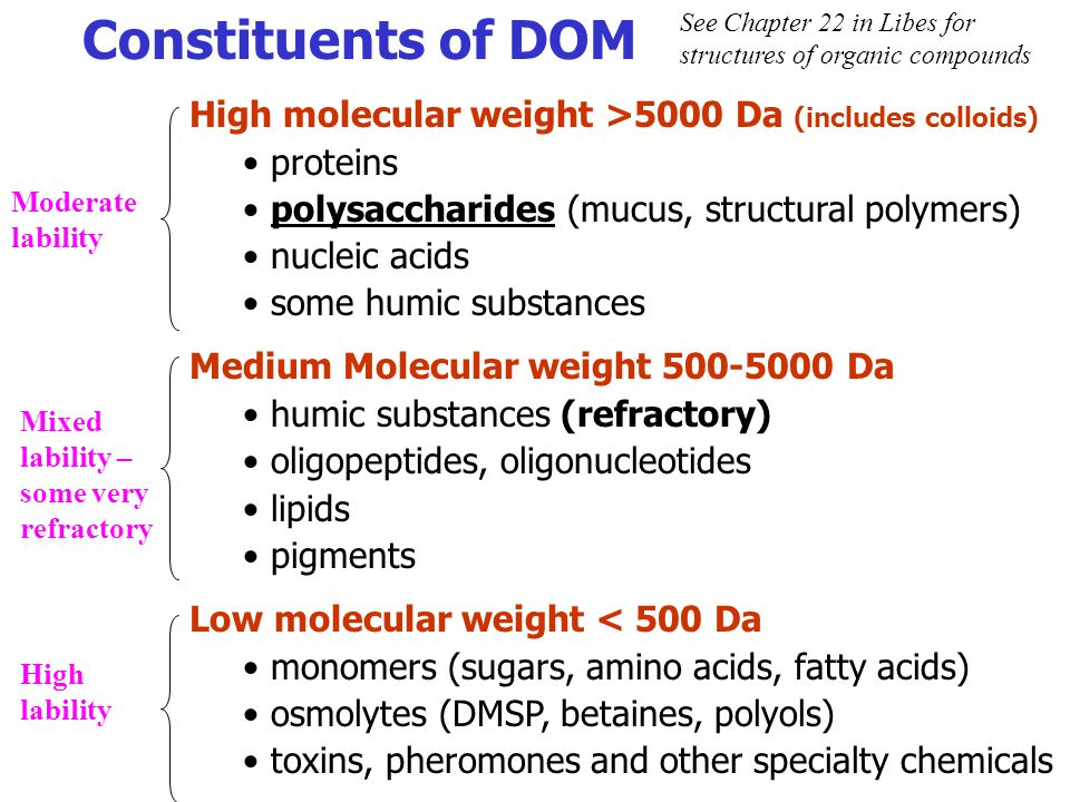 Constituents of DOM High molecular weight >5000 Da (includes colloids) proteins. polysaccharides (mucus, structural polymers)