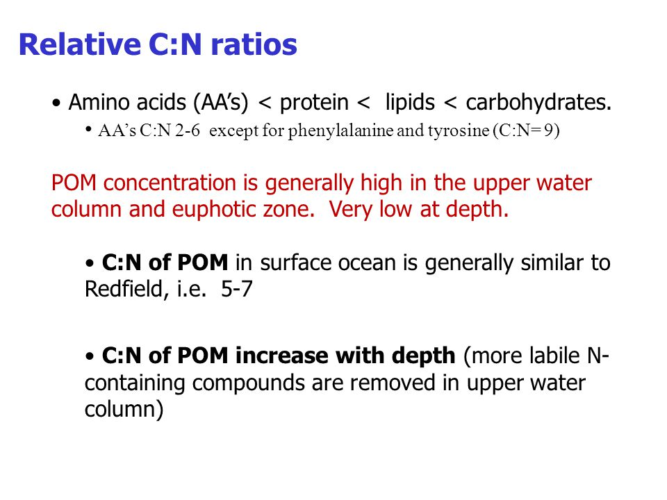 Relative C:N ratios Amino acids (AA's) < protein < lipids < carbohydrates. AA's C:N 2-6 except for phenylalanine and tyrosine (C:N= 9)